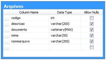 tabela_varbinary