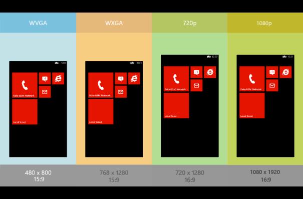 Fonte: https://msdn.microsoft.com/en-us/library/windows/apps/jj206974(v=vs.105).aspx#BKMK_UsingtheGridcontrol
